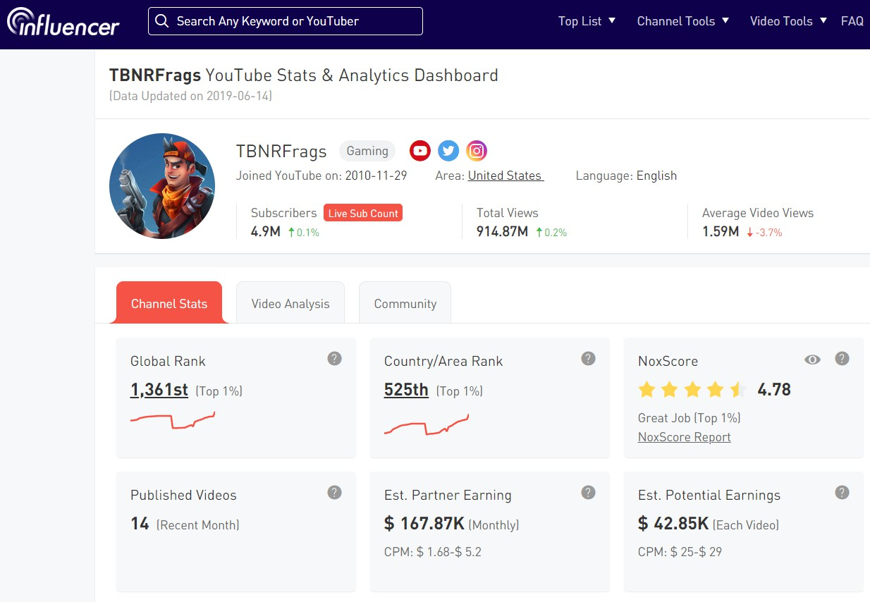 TBNRFrags YouTube analytics report from NoxInfluencer