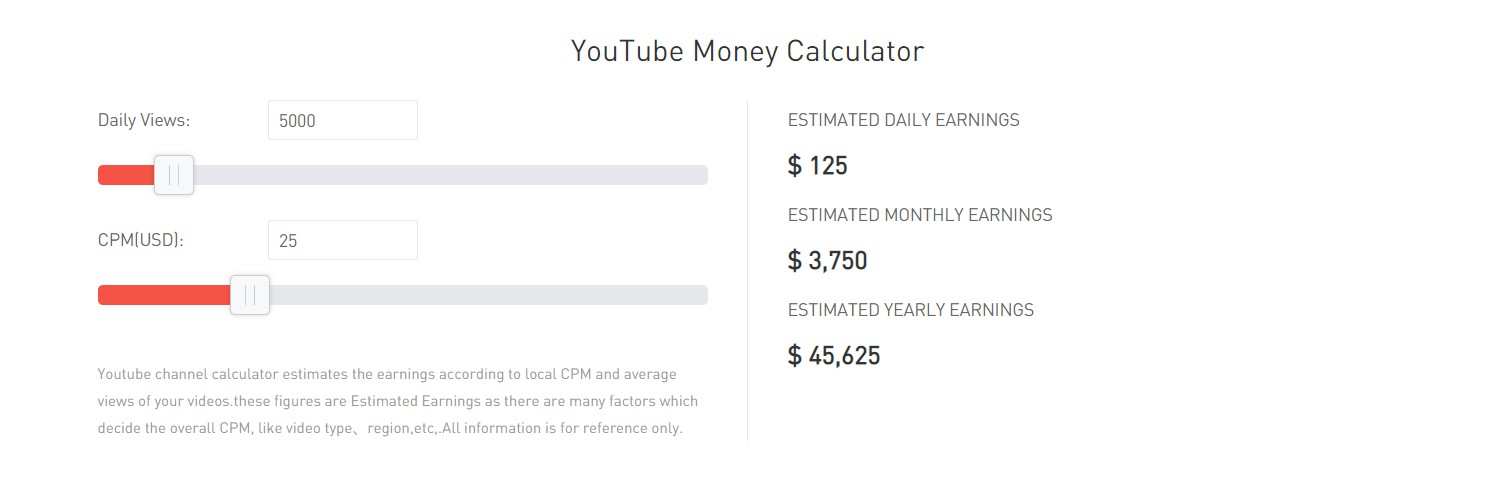 NoxInfluencerYouTube Money Calculator