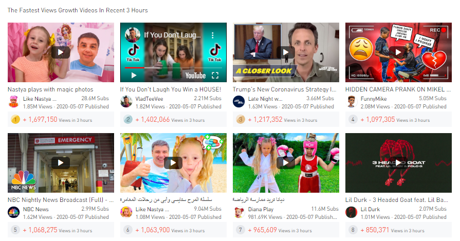 1.Trending YouTube Videos of the Week 2020-05-09