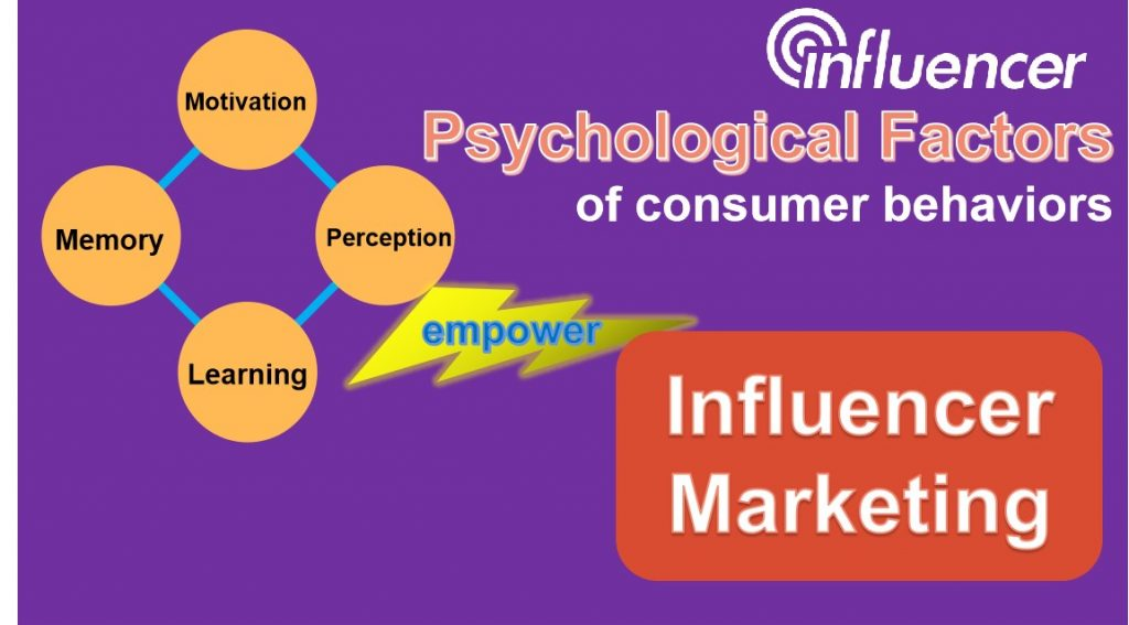 psychological factors of consumer behaviors in influencer marketing campaign——Noxinfluencer