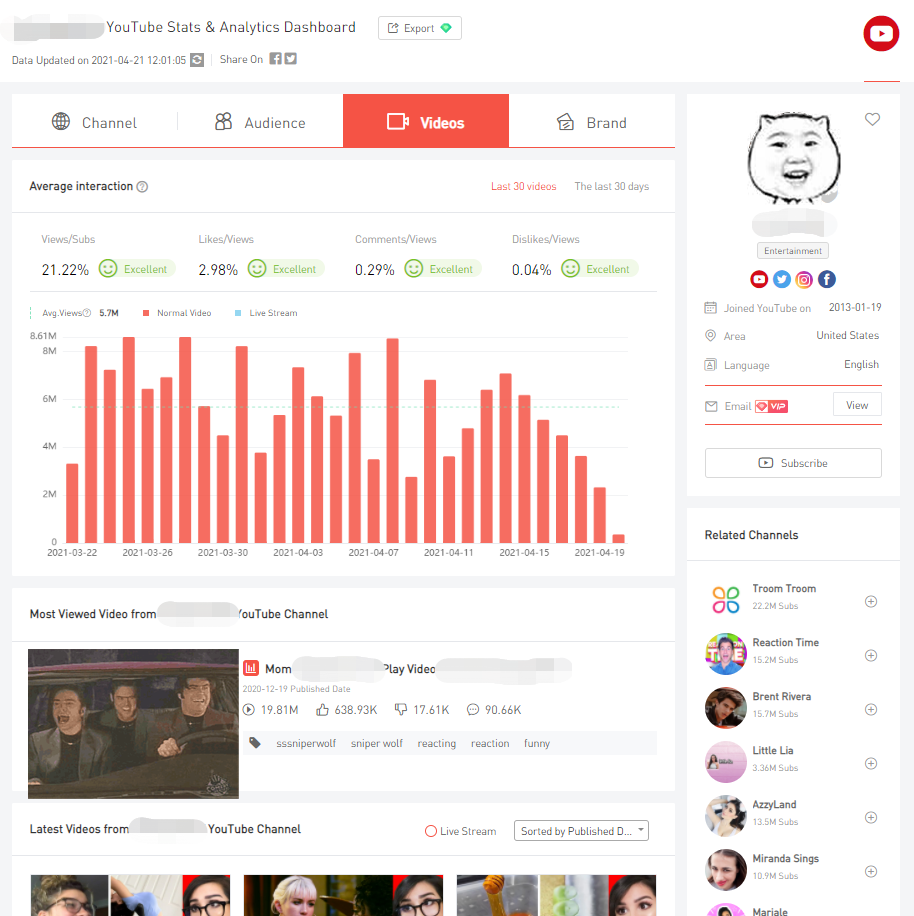 YouTube analytic tool for influencer marketing——NoxInfluencer